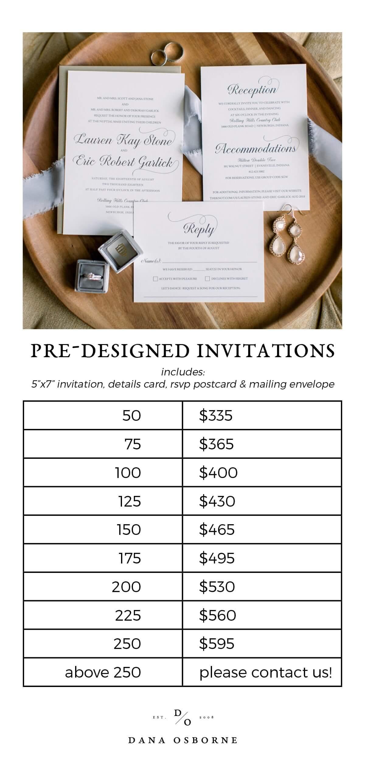 InvitationsPriceList